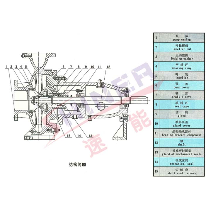 is清水离心泵结构图